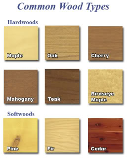 common types of wood networx. Black Bedroom Furniture Sets. Home Design Ideas